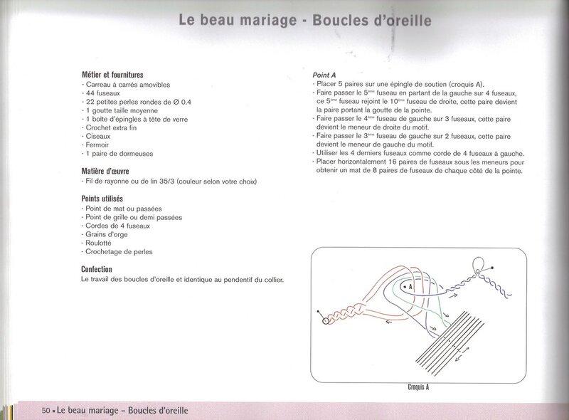 Bijoux aux fuseaux
