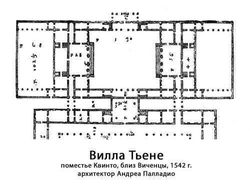 Вилла Тьене, архитектор Андреа Палладио, чертежи