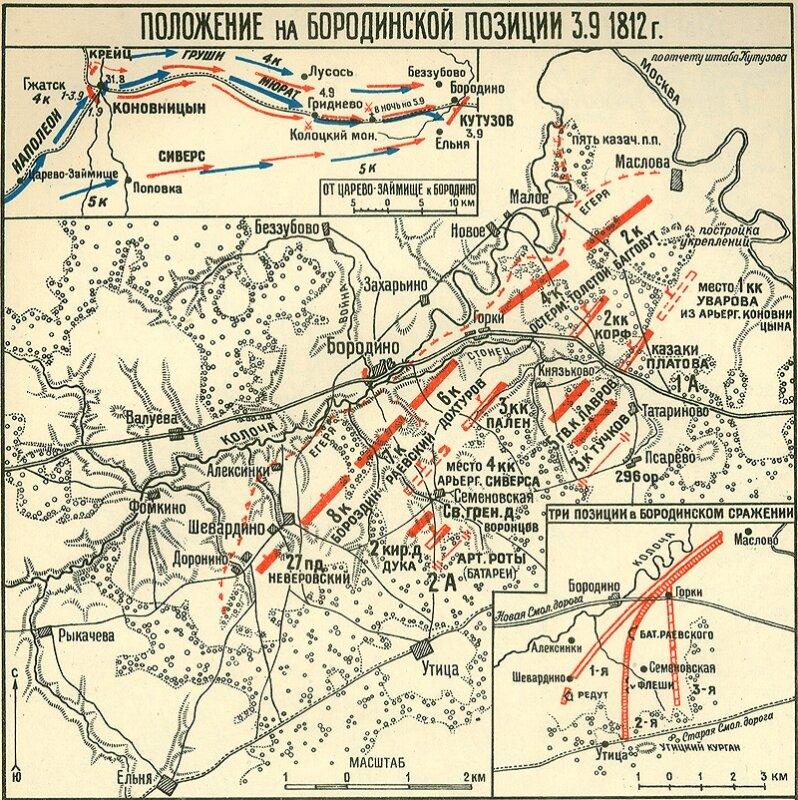 Положение на Бородинской позиции, Бородино - схема, таблица.