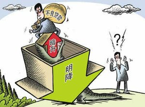 Финансовый рынок китая