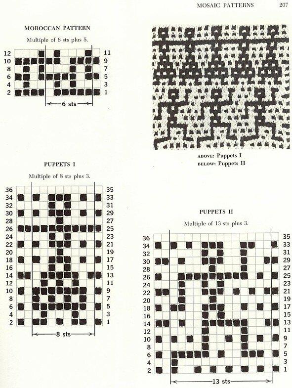 Вязание и схемы ленивого жаккарда 570