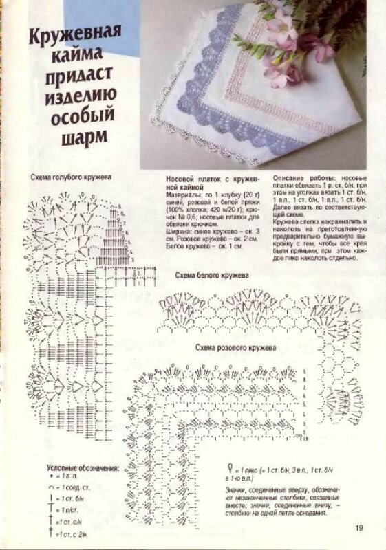 Шпаклёвка для моделей своими руками