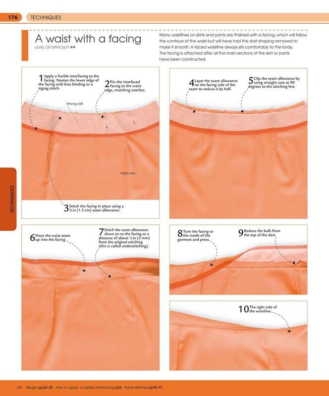 Как сшить резинку с тканью