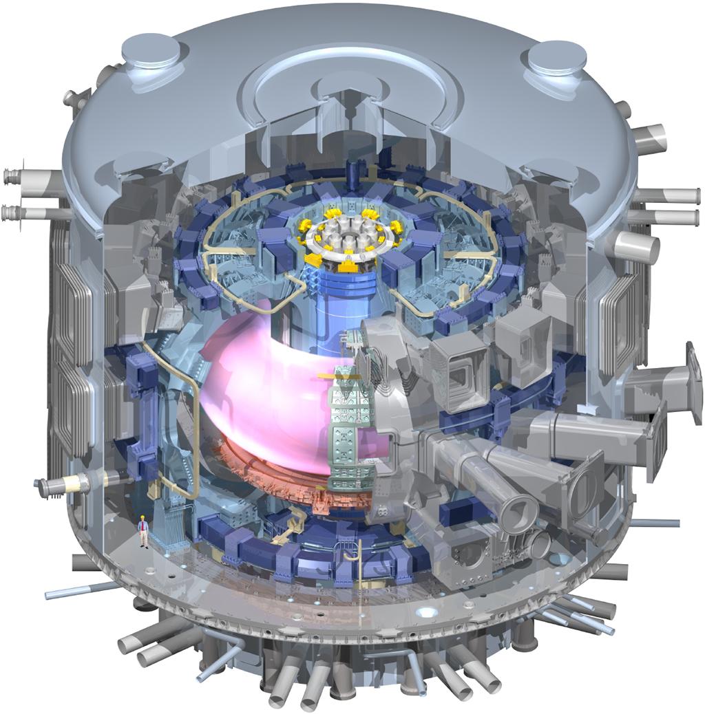 Термоядерный реактор ITER