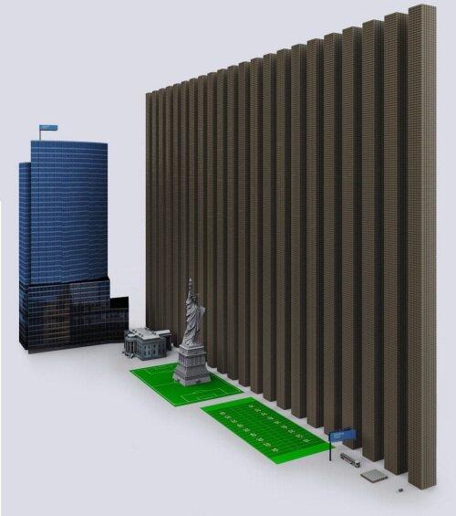 Goldman Sachs и 44 триллиона долларов США