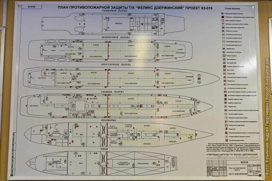 План противопожарной защиты теплохода Феликс Дзержинский