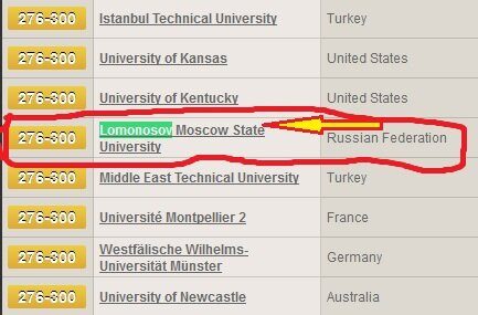 THE World University Rankings 2011-2012
