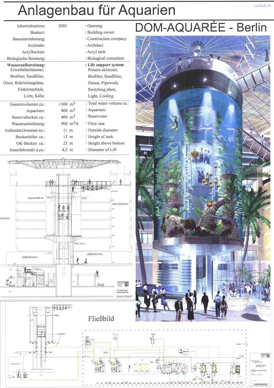 Воды в аквариуме 900 м3.  Система фильтрации состоит из: предварительного механического фильтра, биофильтра...
