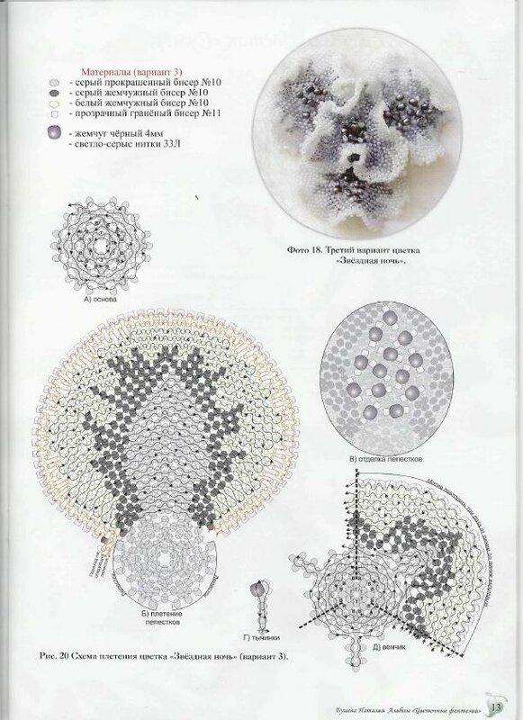 В книге представлены 18 фантазийных моделей цветов из бисера с.