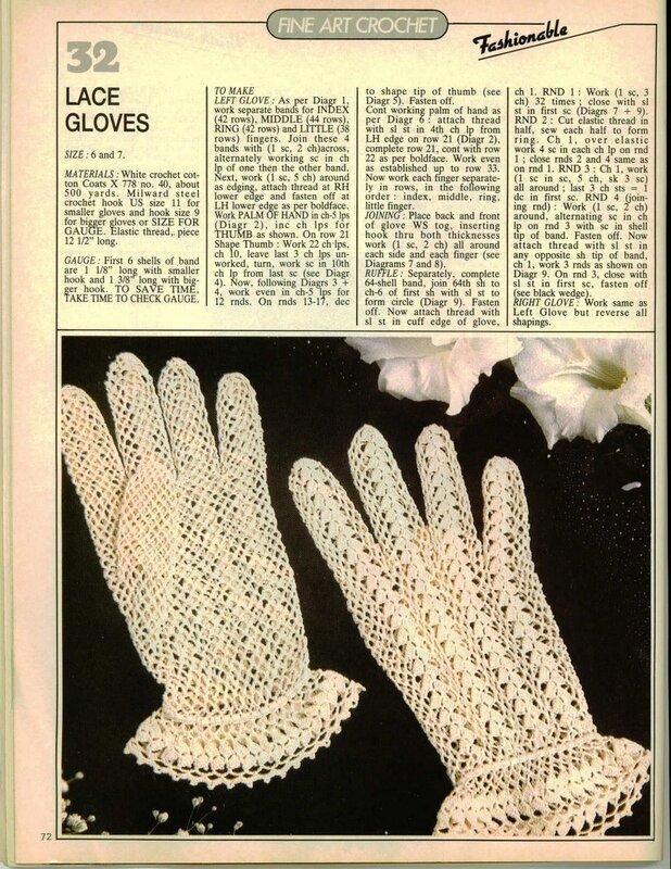 Вязание спицами перчаток схемы 5