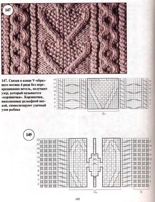 Схемы вязания спицами узоров араны