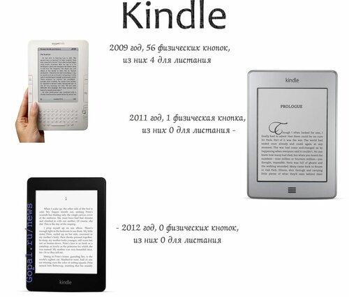 Kindle от максимализма с кучей кнопок к непонятному минимализму с 0 кнопок