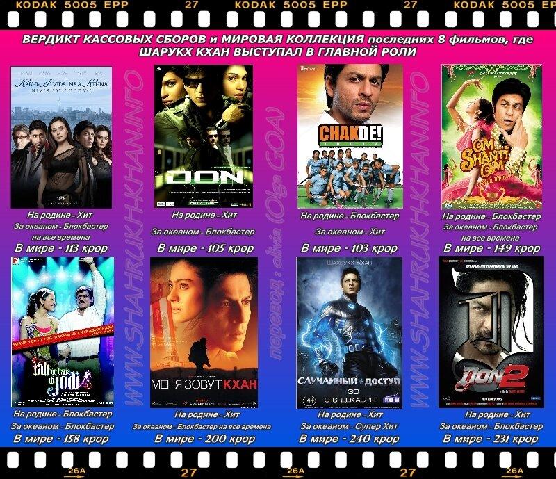 SRK BOXOFFICE - Итоги с 2000 по 2012 год