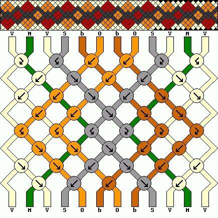 Схемы фенечек с названиями групп.
