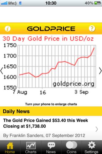 График роста стоимости золота всего за один месяц