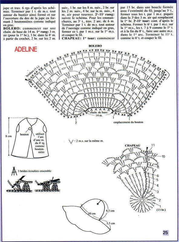 Вязаная одежда своими руками схемы вязание крючком