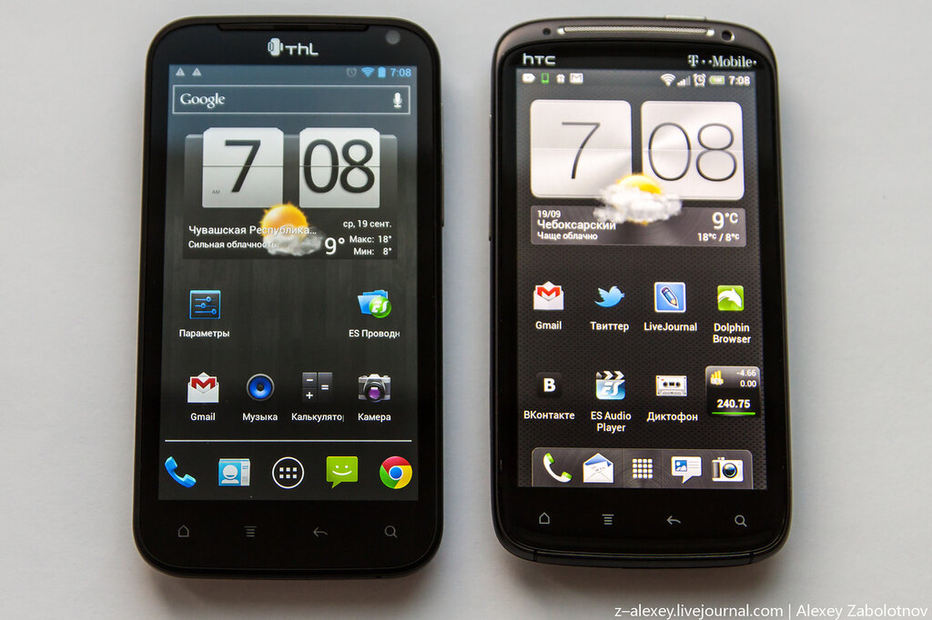 THL W3+ vs HTC Sensation