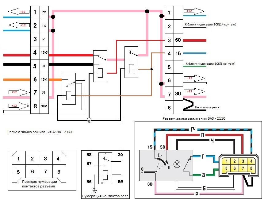 Телевизор vesta пульт управления схема
