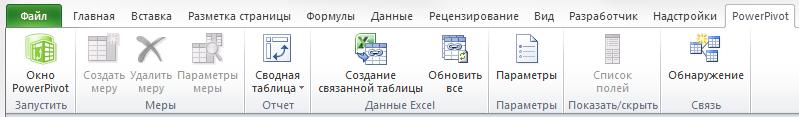 Рис. 10.1. После успешной установки на ленте появится вкладка PowerPivot