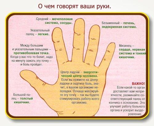 Жесты пальцами рук