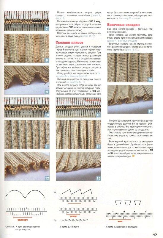 Вязание на вязальной - вязание на вязальных машинах.