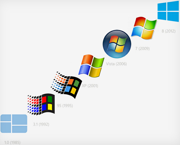 логотипы Windows logos roadmap