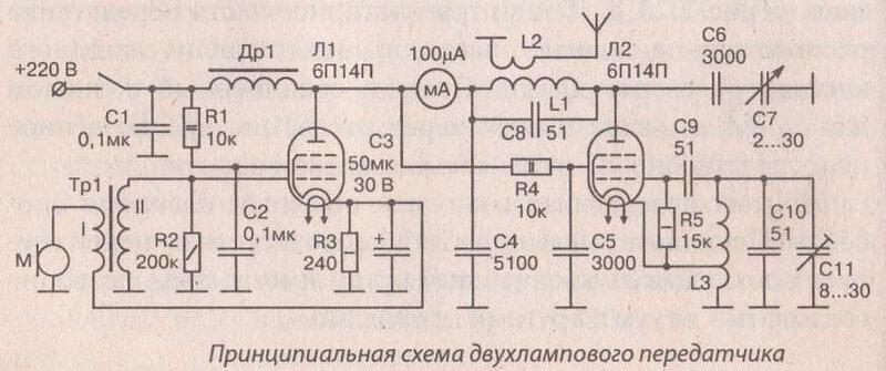 Установка частоты передатчика