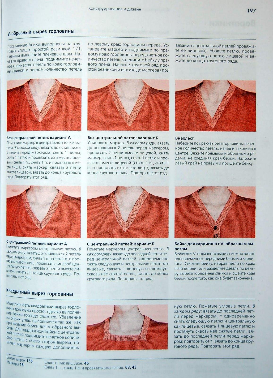 Виды горловин для вязания 14