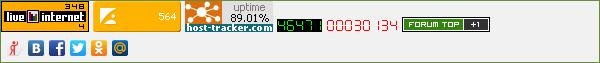 Акавита - Статистика посещений ресурса #50294