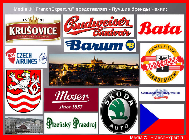 Лучшие бренды Чехии