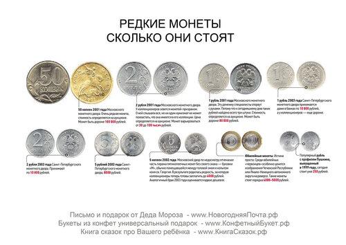 Редкие российские монеты - сколько они стоят