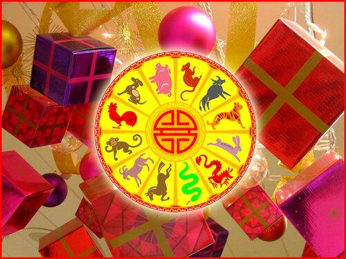 Кому что дарить  на Новый год по Восточному гороскопу
