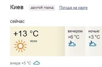 Аномальное тепло в Киеве