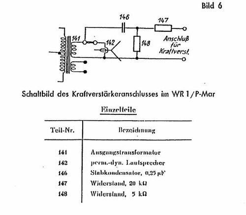 Сведения о моделях WR 1/P–Rü и