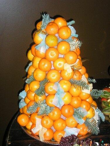 Новогоднее деревце своими руками