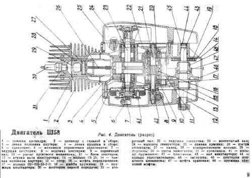 Мотор Ш 58 мопед Рига 16 и