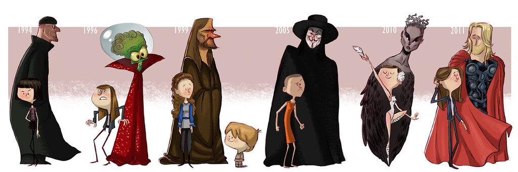 Эволюция киношных персонажей