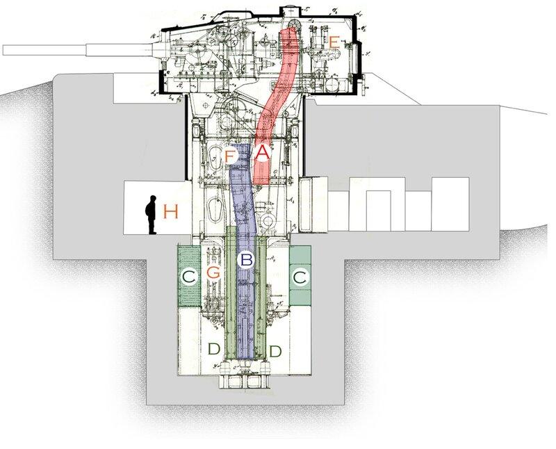 Cхема башенного блока