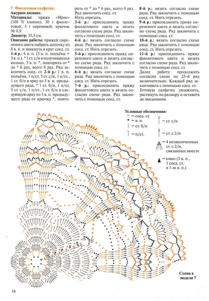 Журнал по вязанию валя валентина схемы вязания