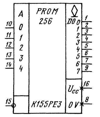 Программаторы. Программирование микросхем ПЗУ для ПЭВМ 0_7dc73_985767d4_L