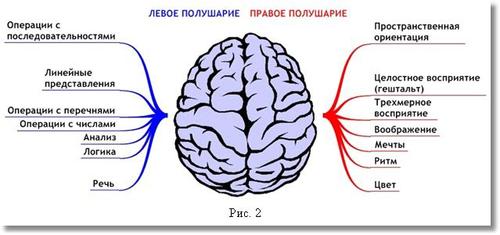 Тесты в картинках схема