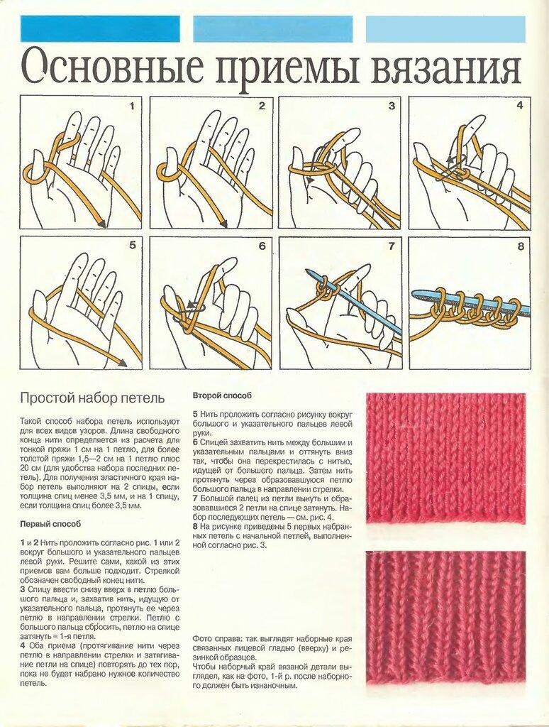 Вязание на спицах с нуля фото