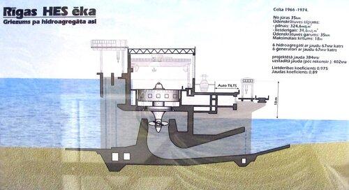 Разрез Рижской ГЭС