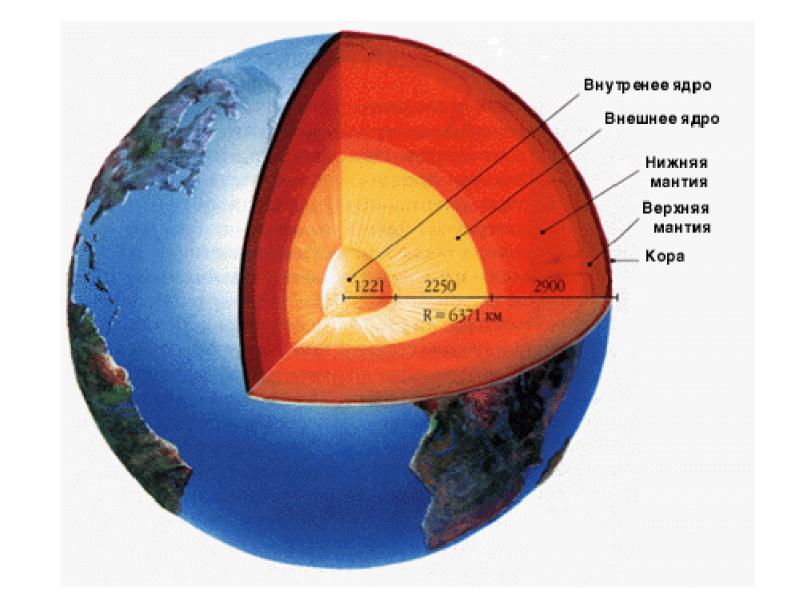 Пластилиновый макет Земли - zanimalki - Сохраненная запись в кэше Ljrate.ru