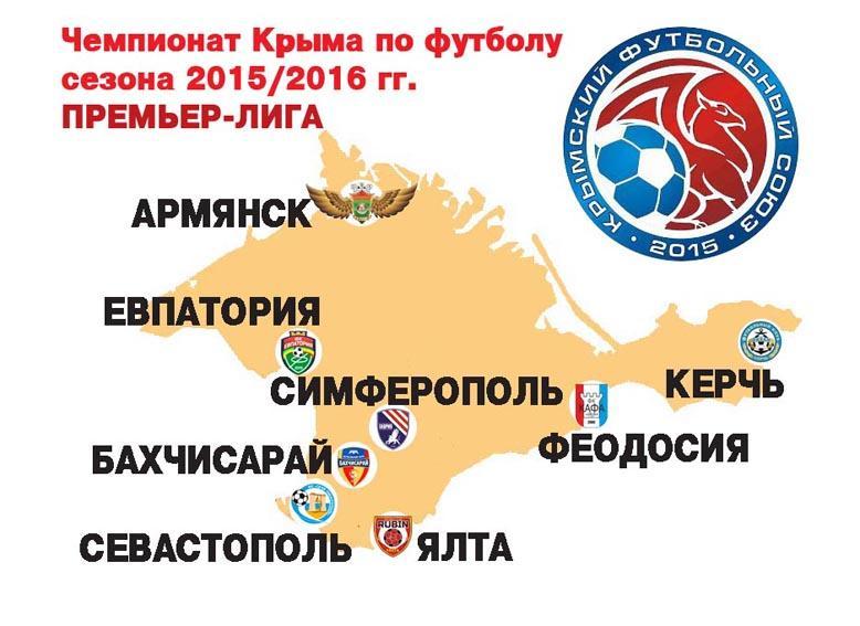 2-ой тур чемпионата Премьер-лиги Крыма пофутболу