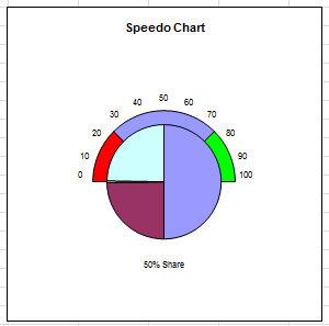 Рис. 5.34. Разобранная и уменьшенная круговая диаграмма