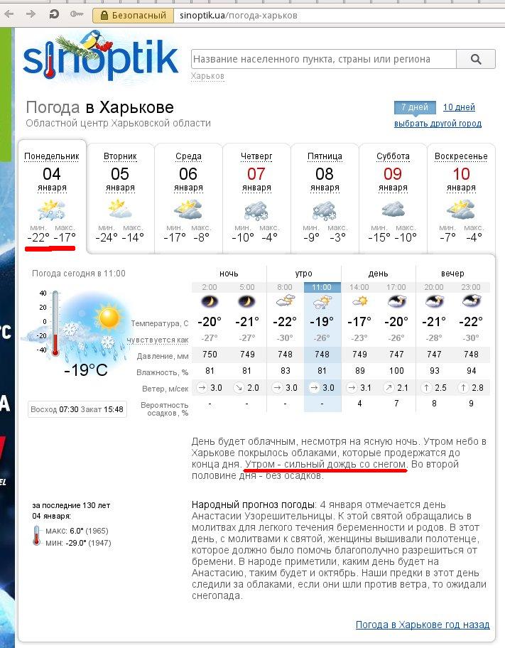 погода в твардице на 10 дней приспосабливаются