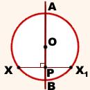 os-simmetrii-okruzhnosti