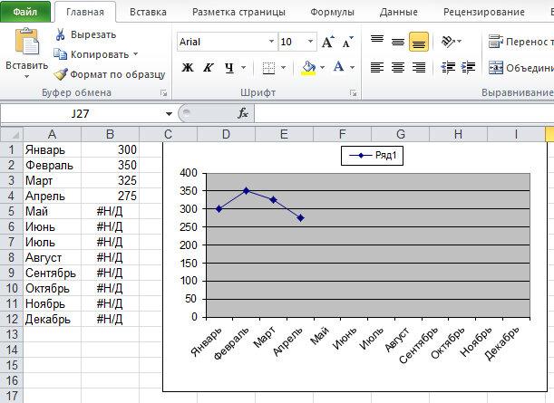 Трюк №59. Трюки с данными диаграммы, чтобы пустые ячейки не учитывались при построении графика