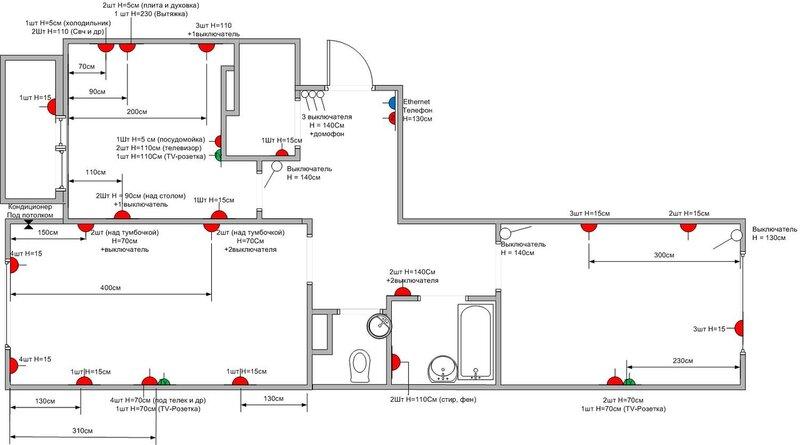 Схема сантехники на кухне